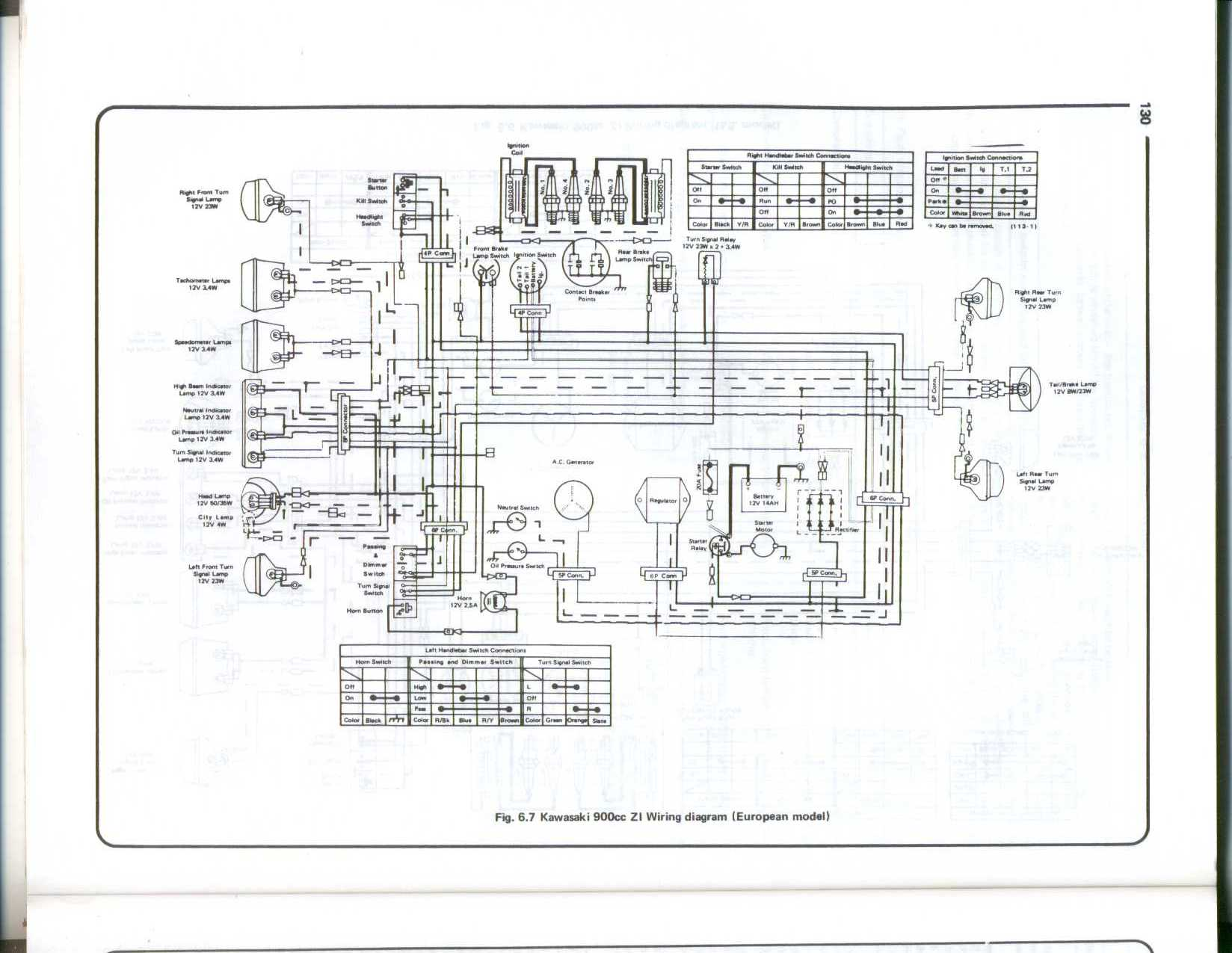 1973 Z1 900 Wiring Diagram Browse Data Kawasaki Kz650