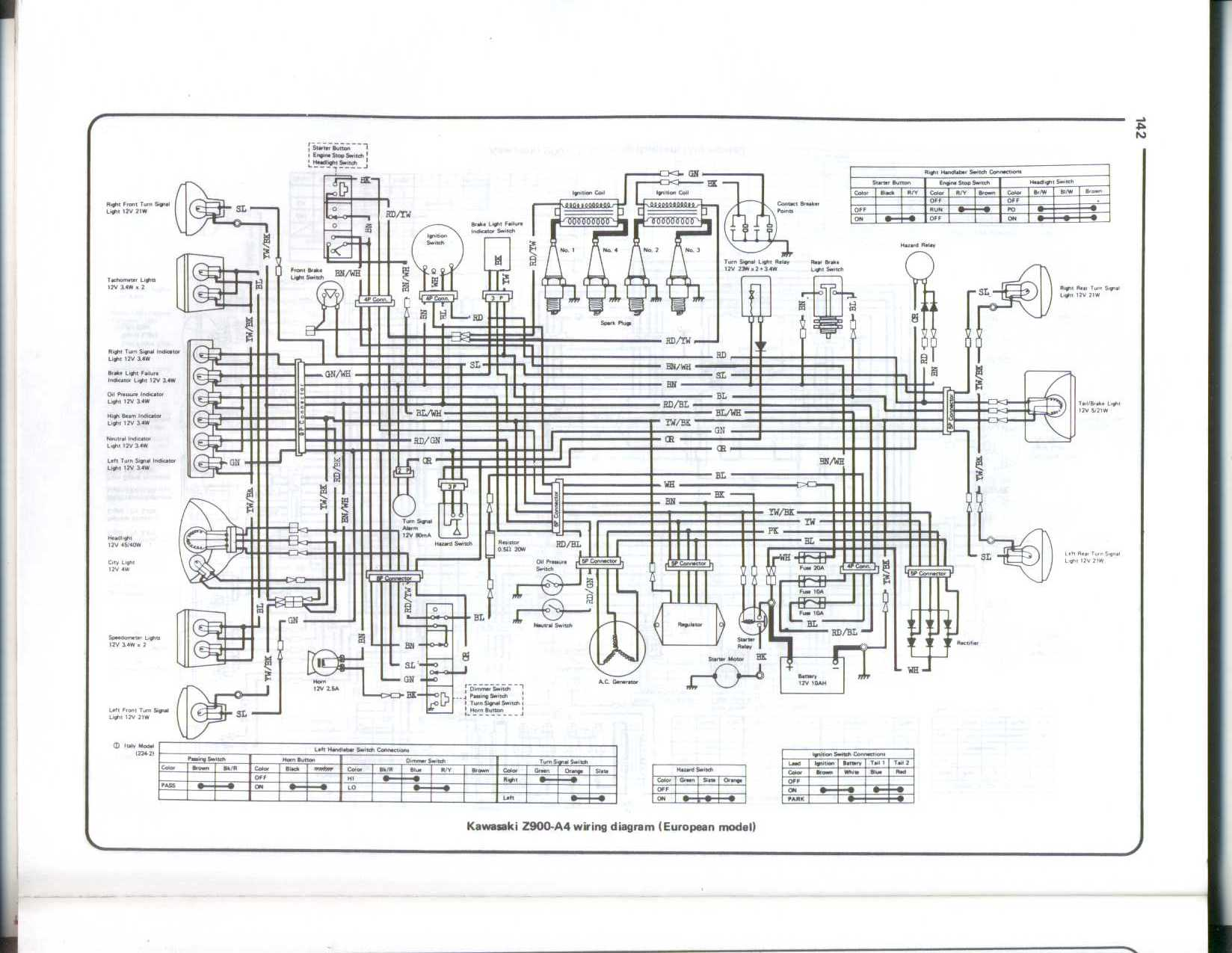 kawasaki kz1000 wiring diagram wiring diagrams value kz1000 fuse diagram wiring diagram centre kawasaki kz1000 wiring diagram