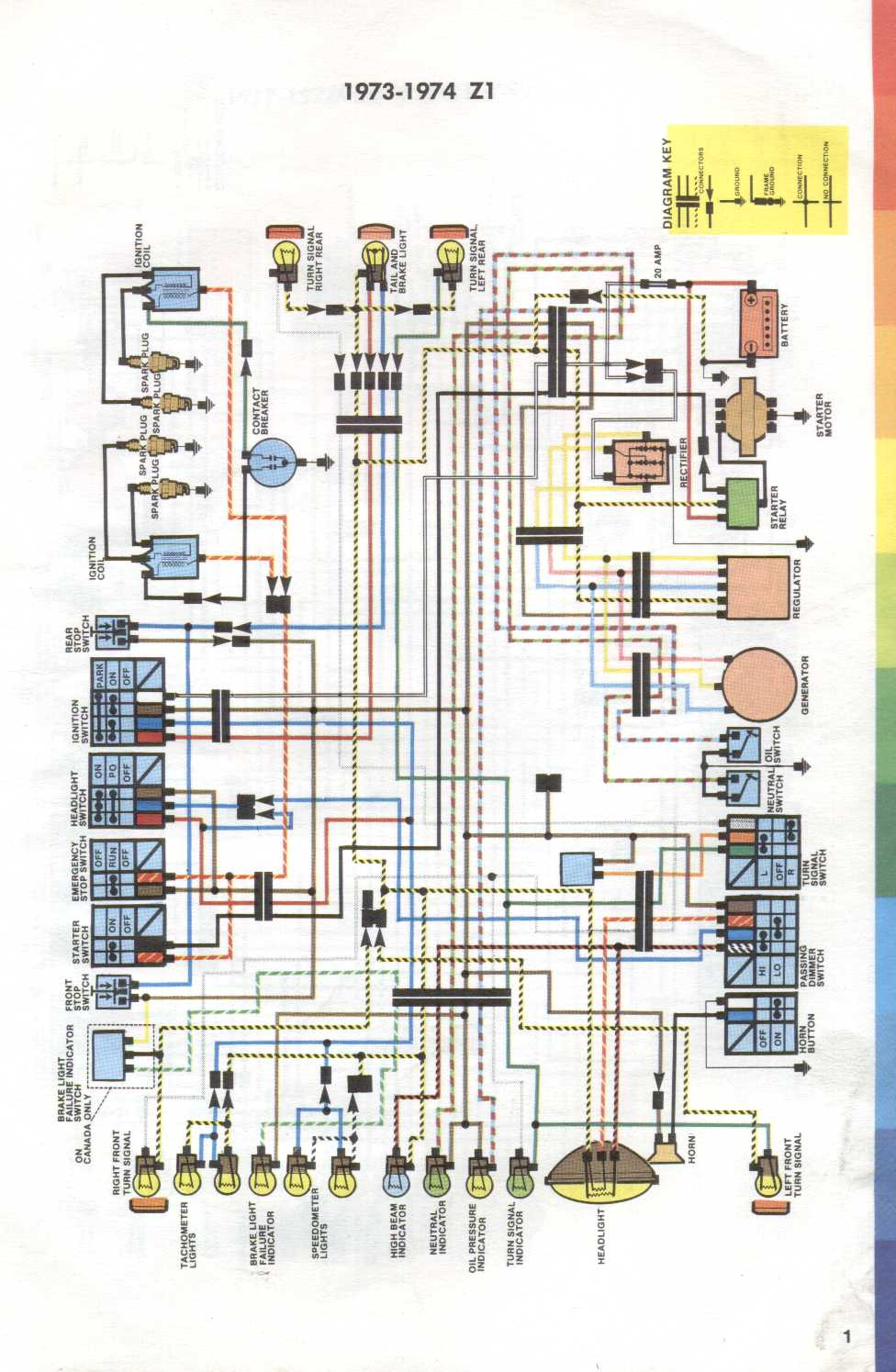 Z1 Wiring Diagram Detailed Schematic Diagrams Kawasaki Zx9r Free Picture 1976 Kz900 Schematics Rd400 Index Of Kz Electrical